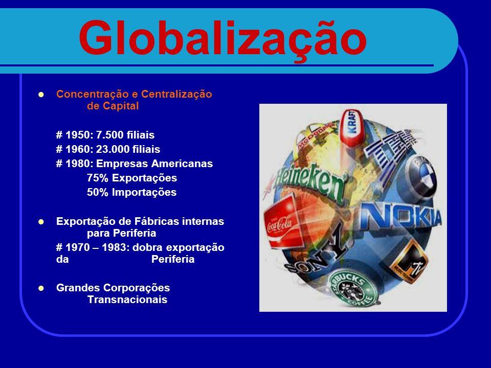 Globalização Concentração e Centralização de Capital