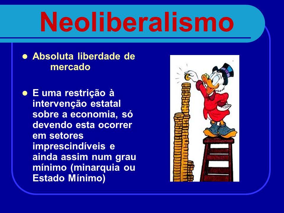 Neoliberalismo Absoluta liberdade de mercado