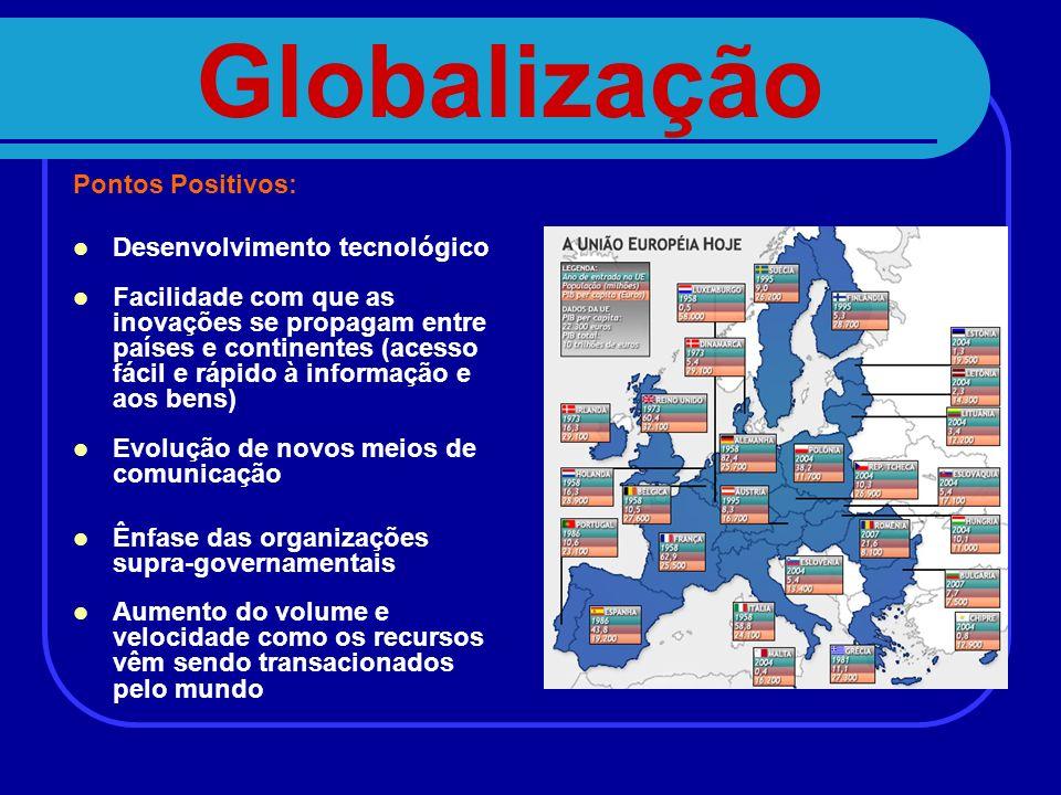 Globalização Pontos Positivos: Desenvolvimento tecnológico