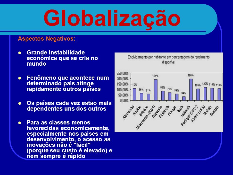 Globalização Aspectos Negativos: