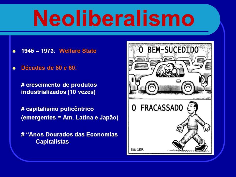 Neoliberalismo 1945 – 1973: Welfare State Décadas de 50 e 60: