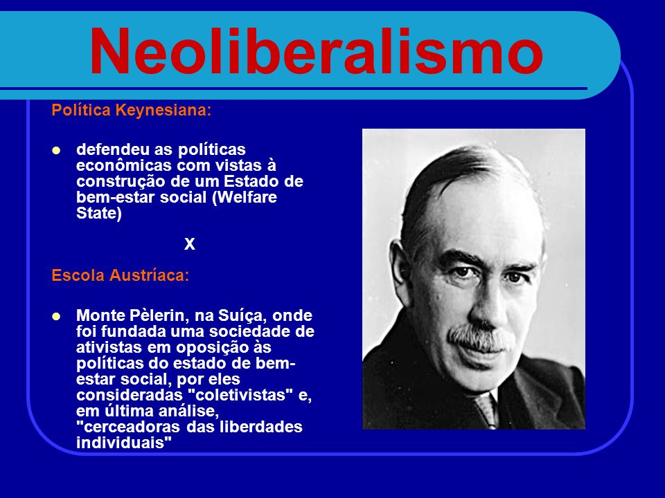 Neoliberalismo Política Keynesiana: