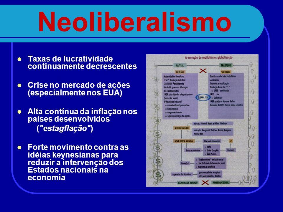 Neoliberalismo Taxas de lucratividade continuamente decrescentes