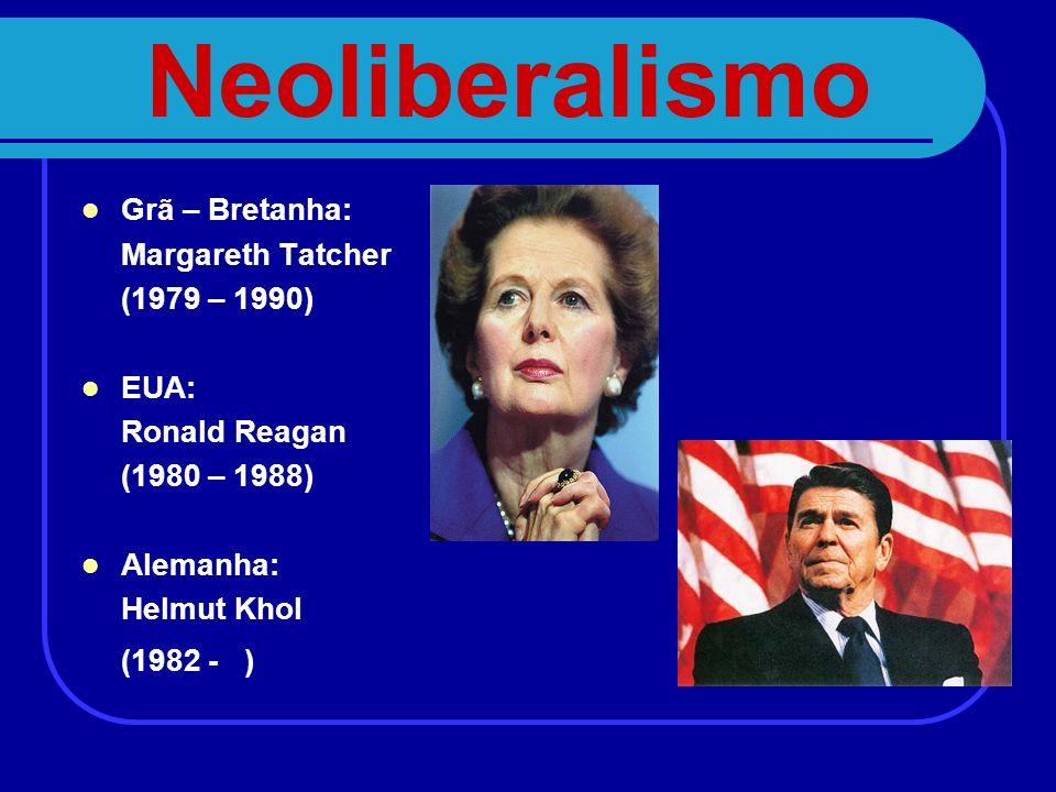 Neoliberalismo Grã – Bretanha: Margareth Tatcher (1979 – 1990) EUA: