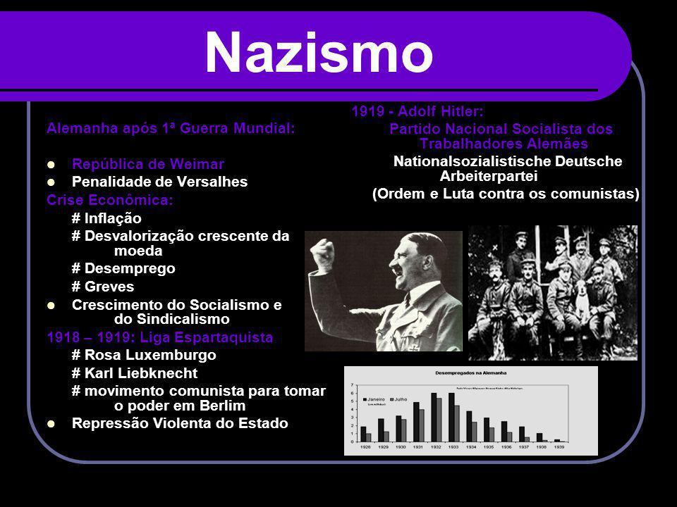 Nazismo 1919 - Adolf Hitler: