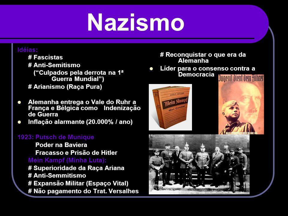 Nazismo Idéias: # Fascistas # Reconquistar o que era da Alemanha