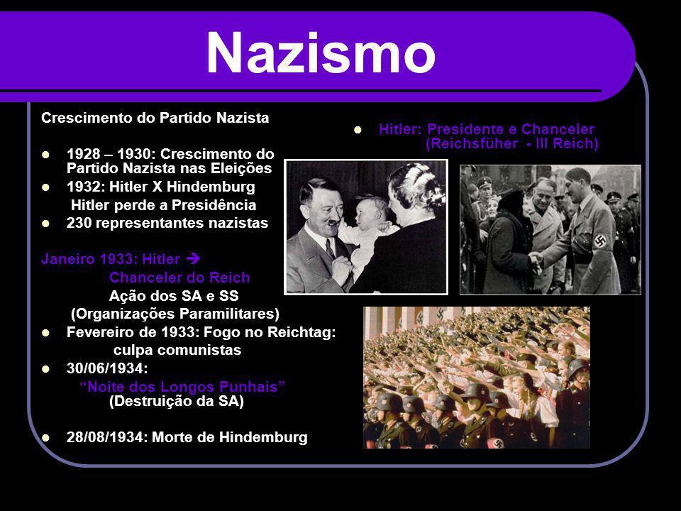Nazismo Crescimento do Partido Nazista