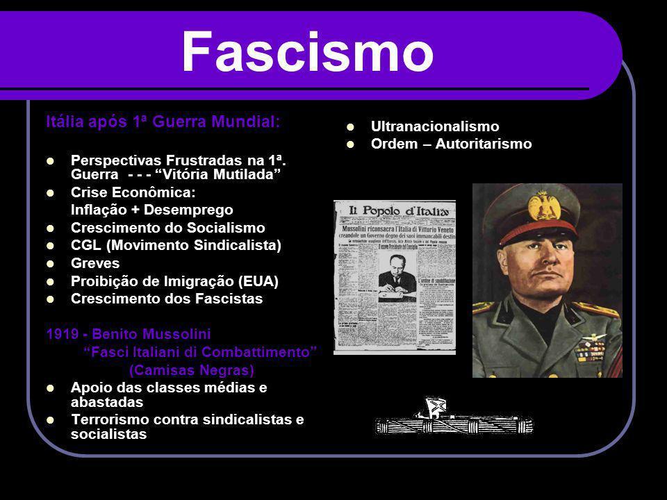 Fascismo Itália após 1ª Guerra Mundial: Ultranacionalismo