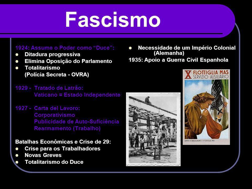 Fascismo 1924: Assume o Poder como Duce : Ditadura progressiva