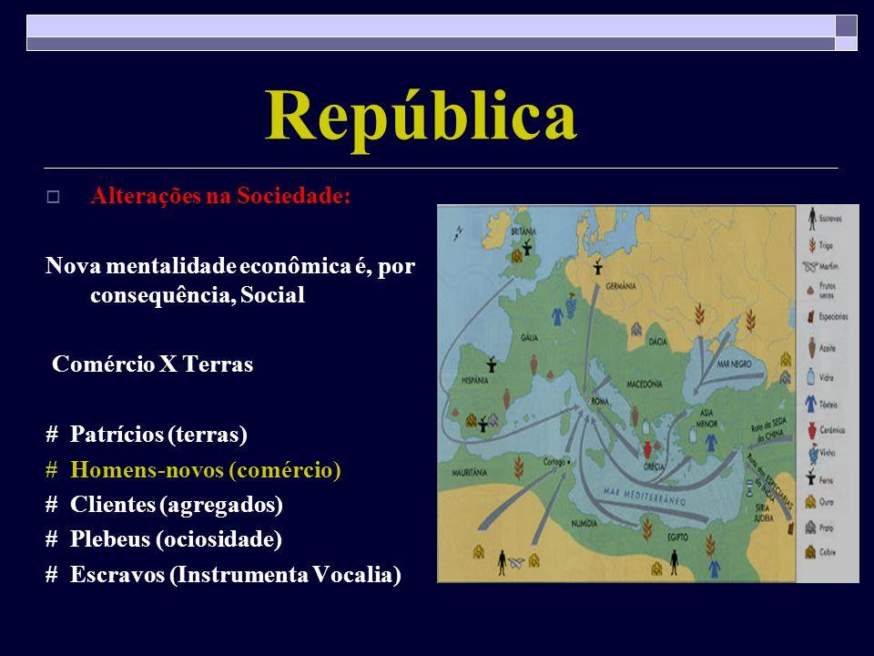 República Alterações na Sociedade: