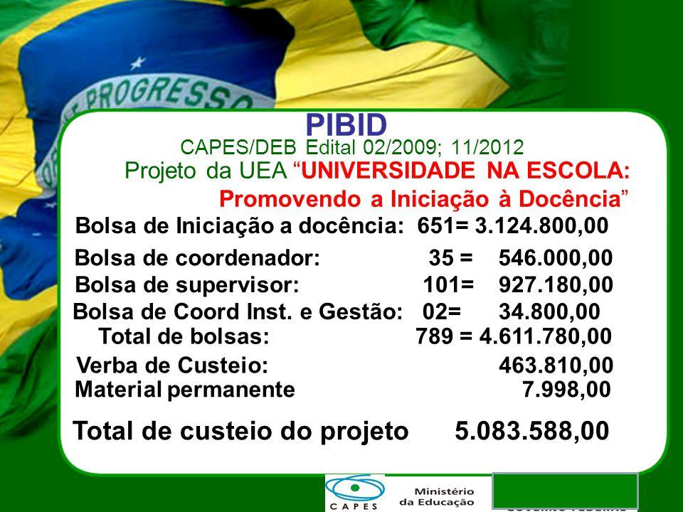 PIBID Total de custeio do projeto 5.083.588,00