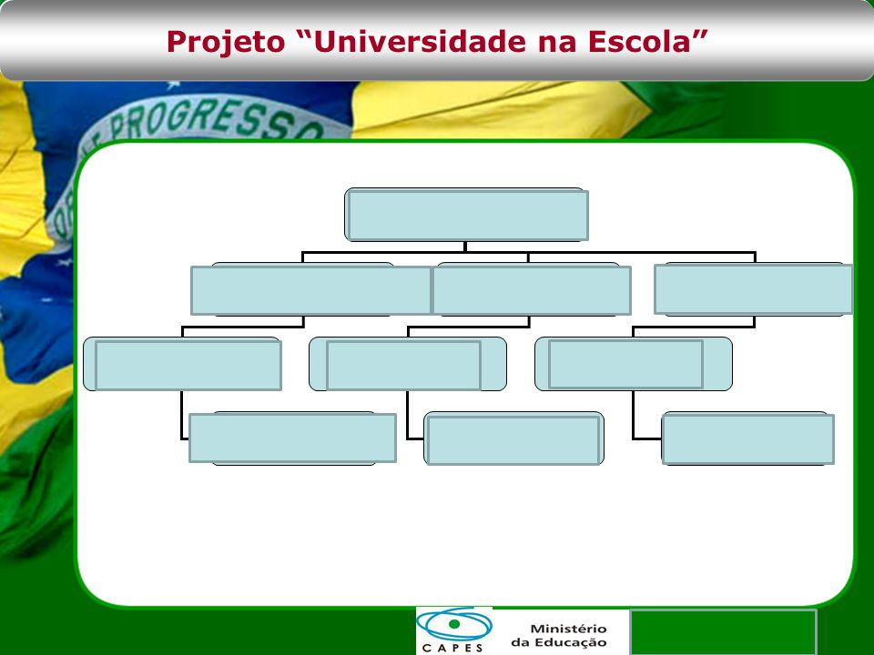 Projeto Universidade na Escola