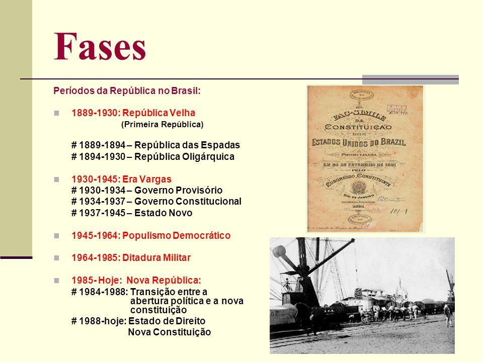 Fases Períodos da República no Brasil: 1889-1930: República Velha
