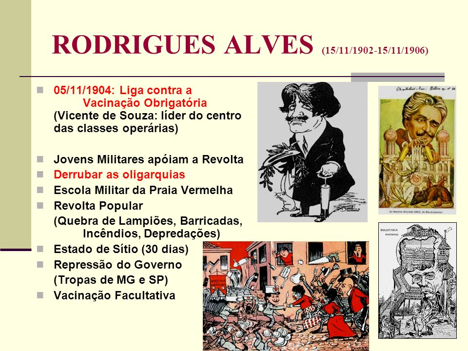 RODRIGUES ALVES (15/11/1902-15/11/1906)