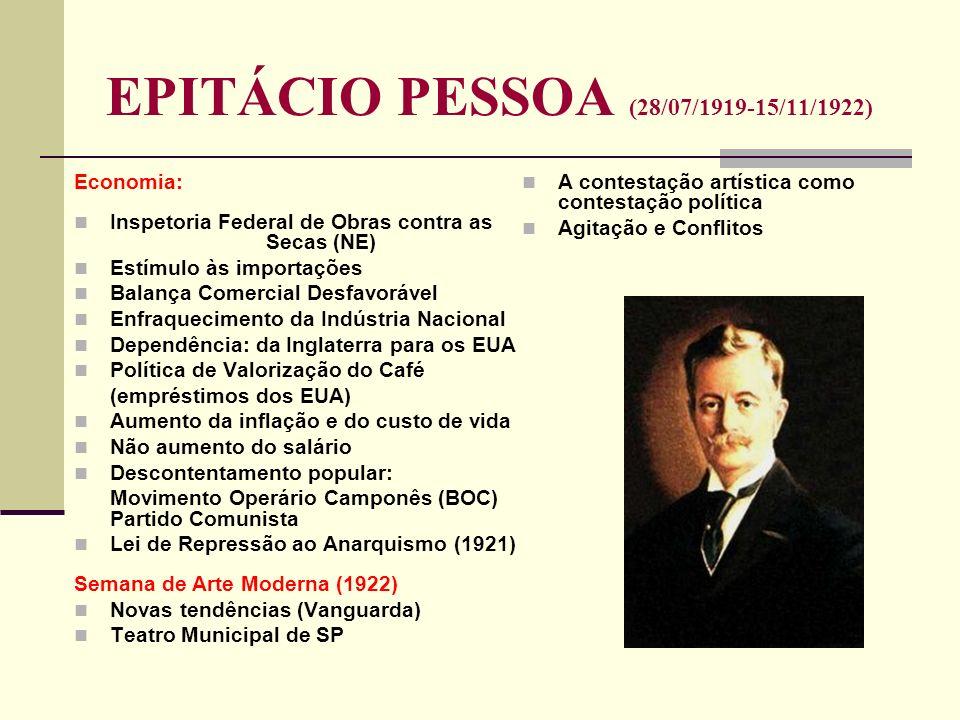 EPITÁCIO PESSOA (28/07/1919-15/11/1922)