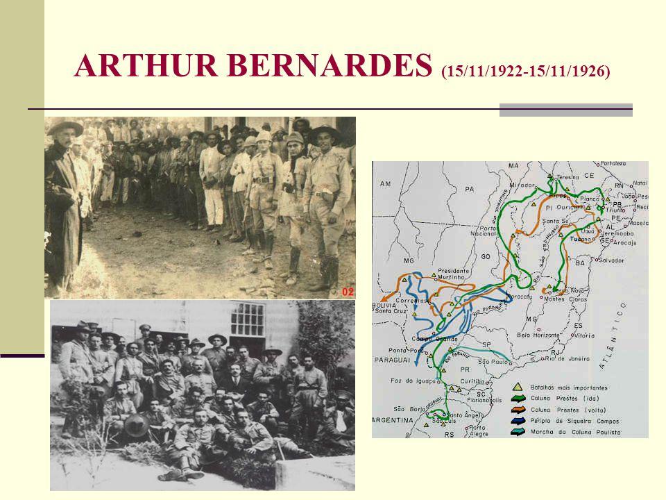 ARTHUR BERNARDES (15/11/1922-15/11/1926)
