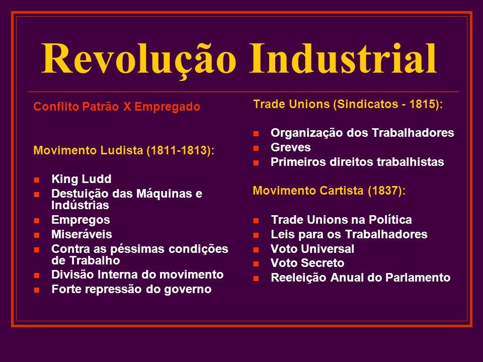 Revolução Industrial Conflito Patrão X Empregado