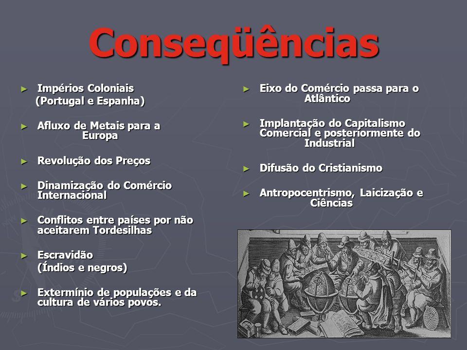 Conseqüências Impérios Coloniais (Portugal e Espanha)