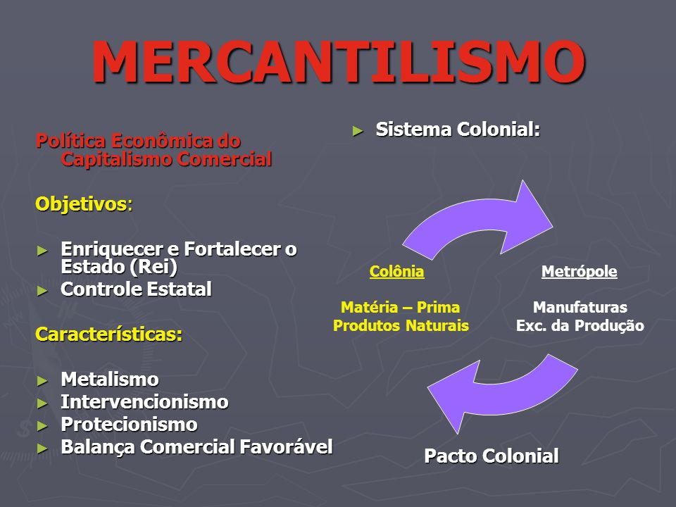 MERCANTILISMO Sistema Colonial: