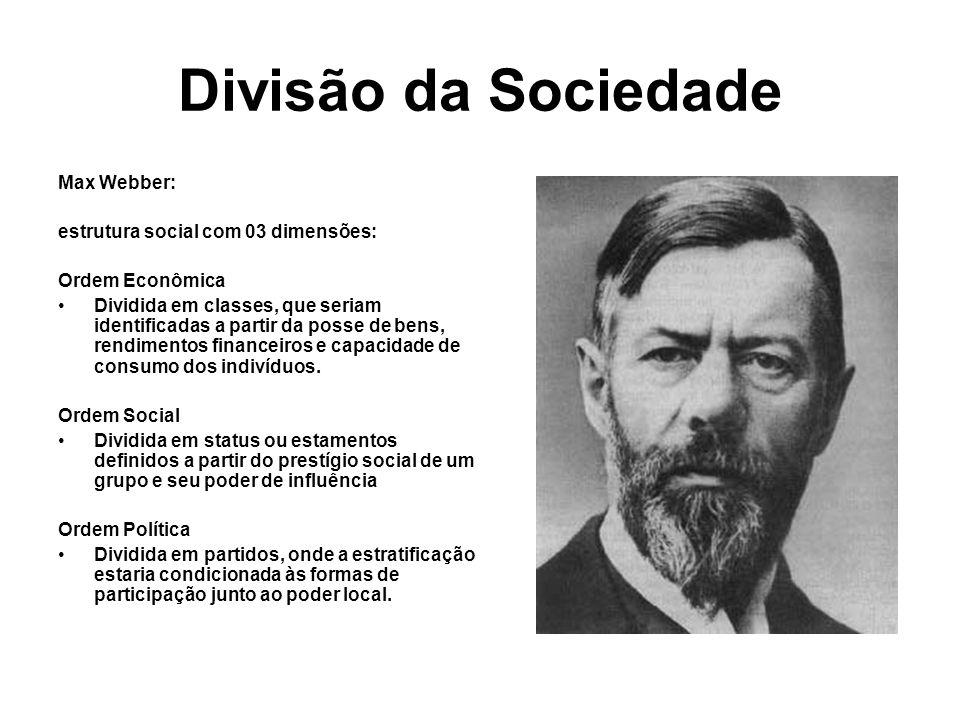 Divisão da Sociedade Max Webber: estrutura social com 03 dimensões: