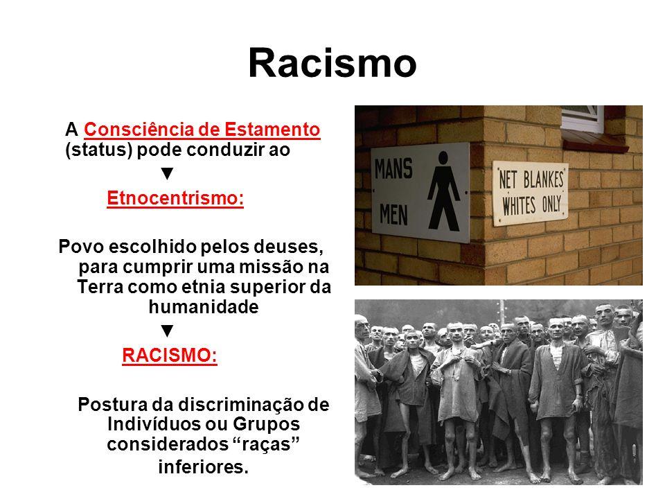 Racismo A Consciência de Estamento (status) pode conduzir ao ▼
