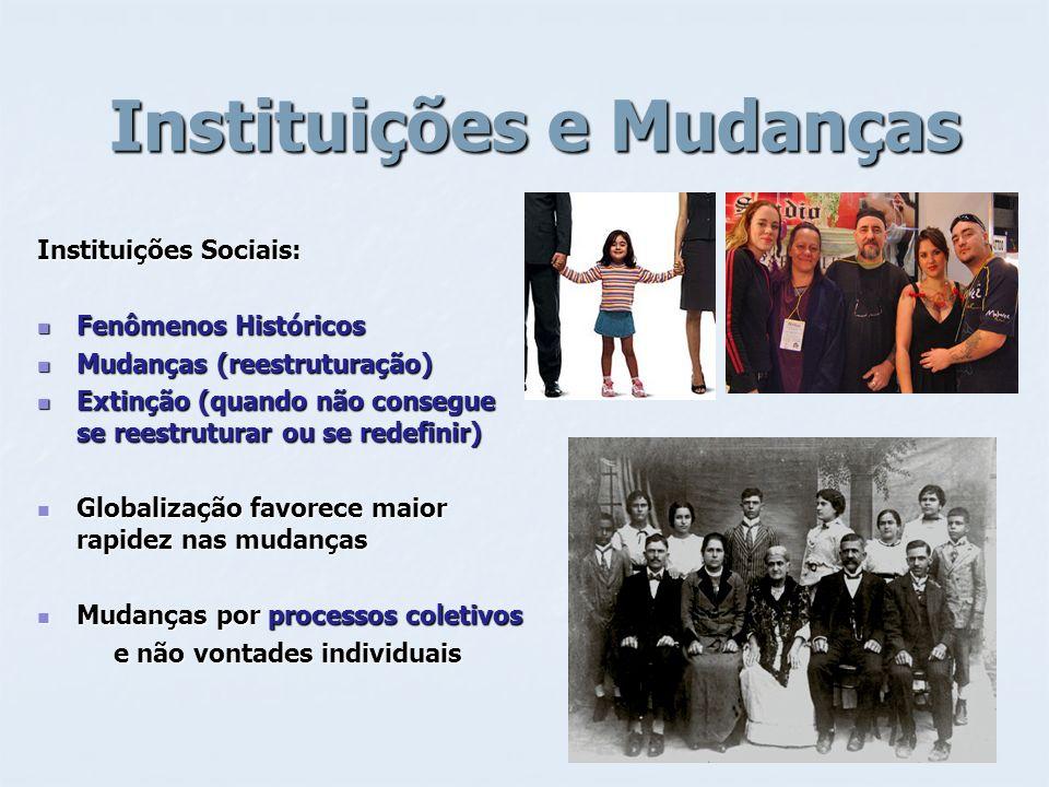 Instituições e Mudanças