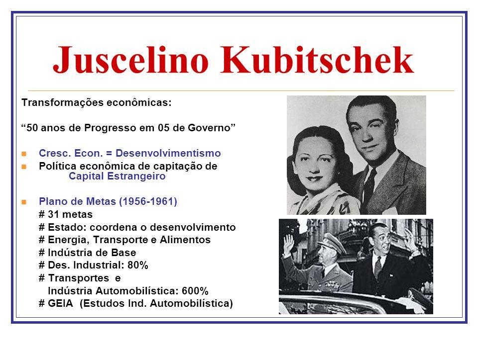 Juscelino Kubitschek Transformações econômicas: