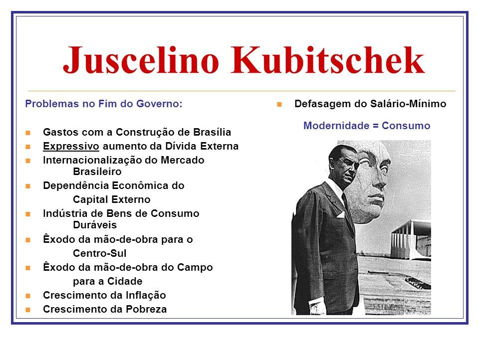 Juscelino Kubitschek Problemas no Fim do Governo: