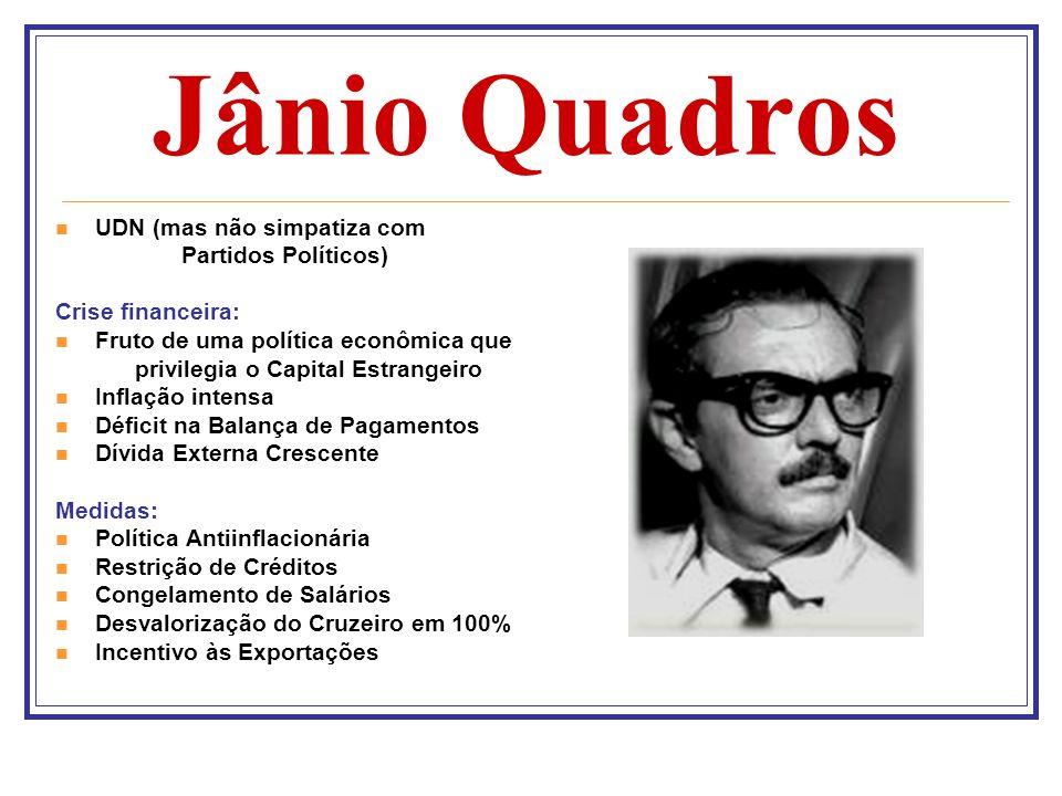 Jânio Quadros UDN (mas não simpatiza com Partidos Políticos)