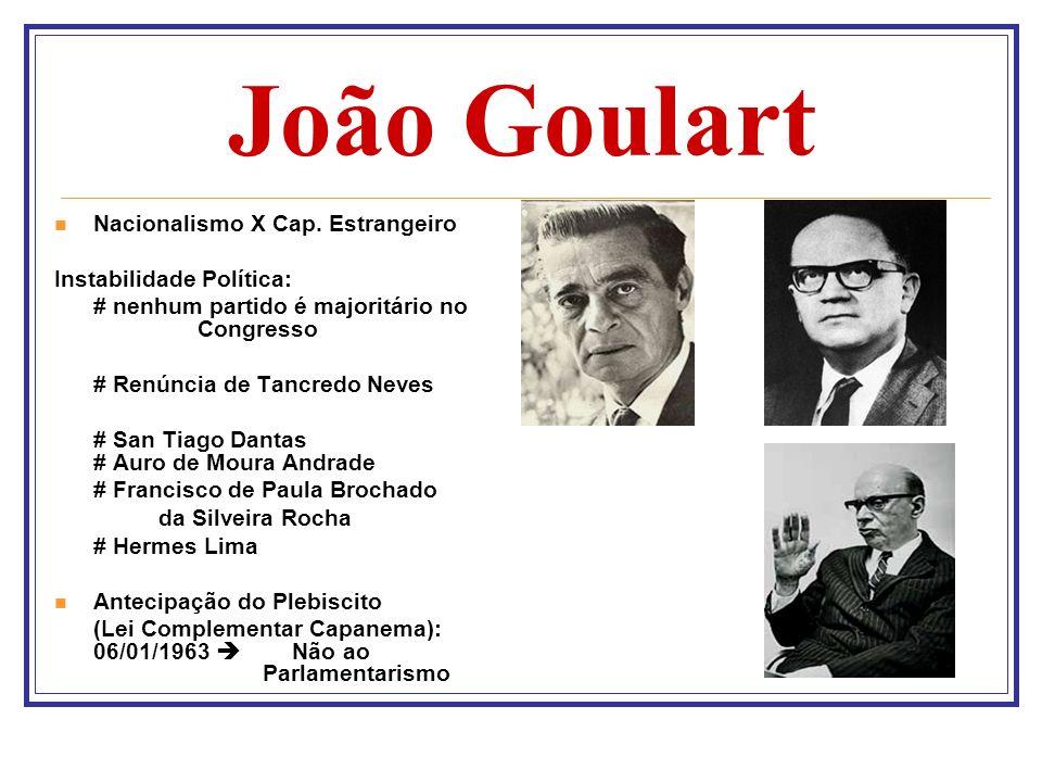 João Goulart Nacionalismo X Cap. Estrangeiro Instabilidade Política: