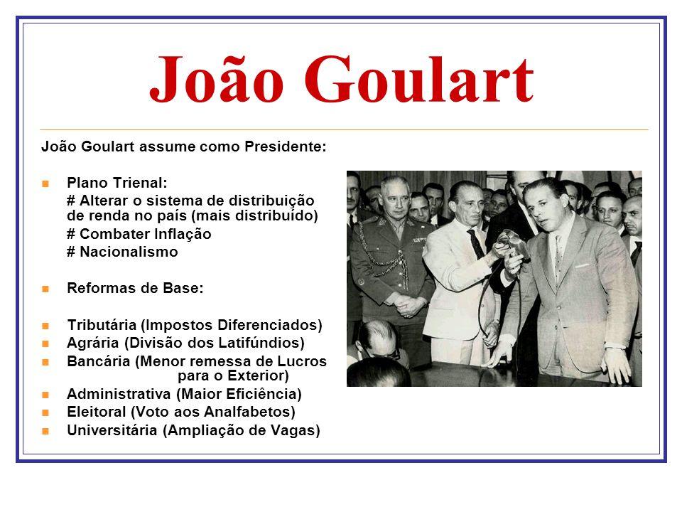 João Goulart João Goulart assume como Presidente: Plano Trienal: