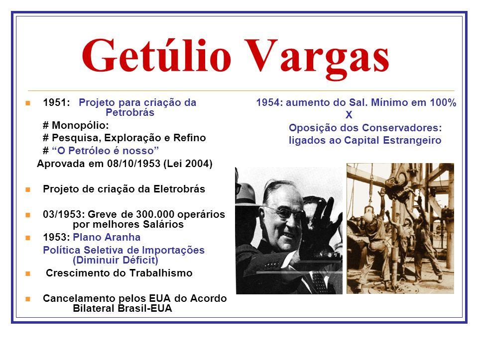 Getúlio Vargas 1951: Projeto para criação da Petrobrás # Monopólio: