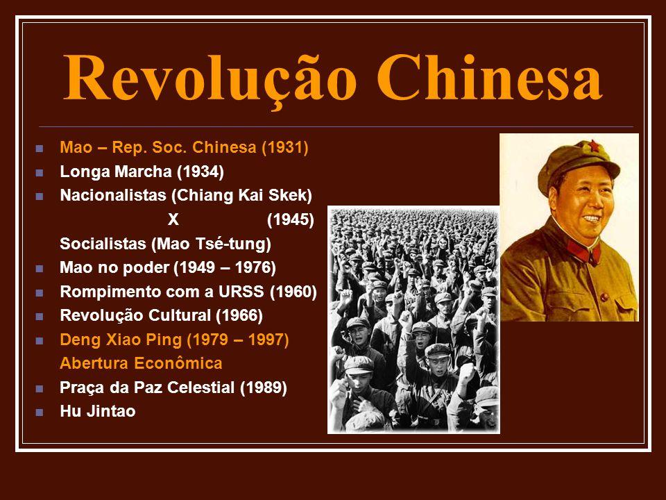 Revolução Chinesa Mao – Rep. Soc. Chinesa (1931) Longa Marcha (1934)