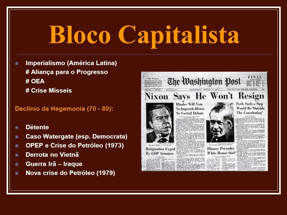 Bloco Capitalista Imperialismo (América Latina)