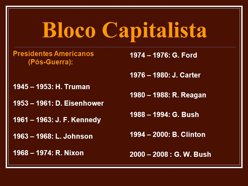 Bloco Capitalista Presidentes Americanos (Pós-Guerra):