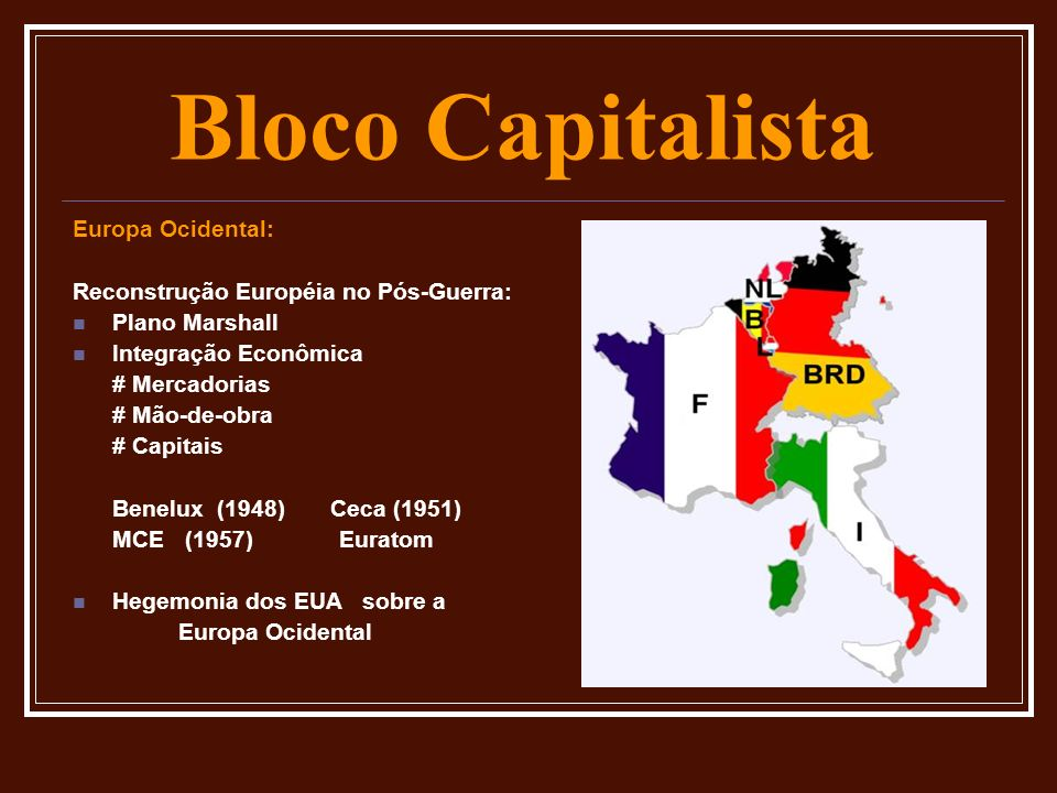 Bloco Capitalista Europa Ocidental: