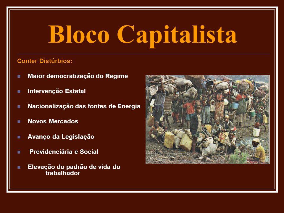 Bloco Capitalista Conter Distúrbios: Maior democratização do Regime