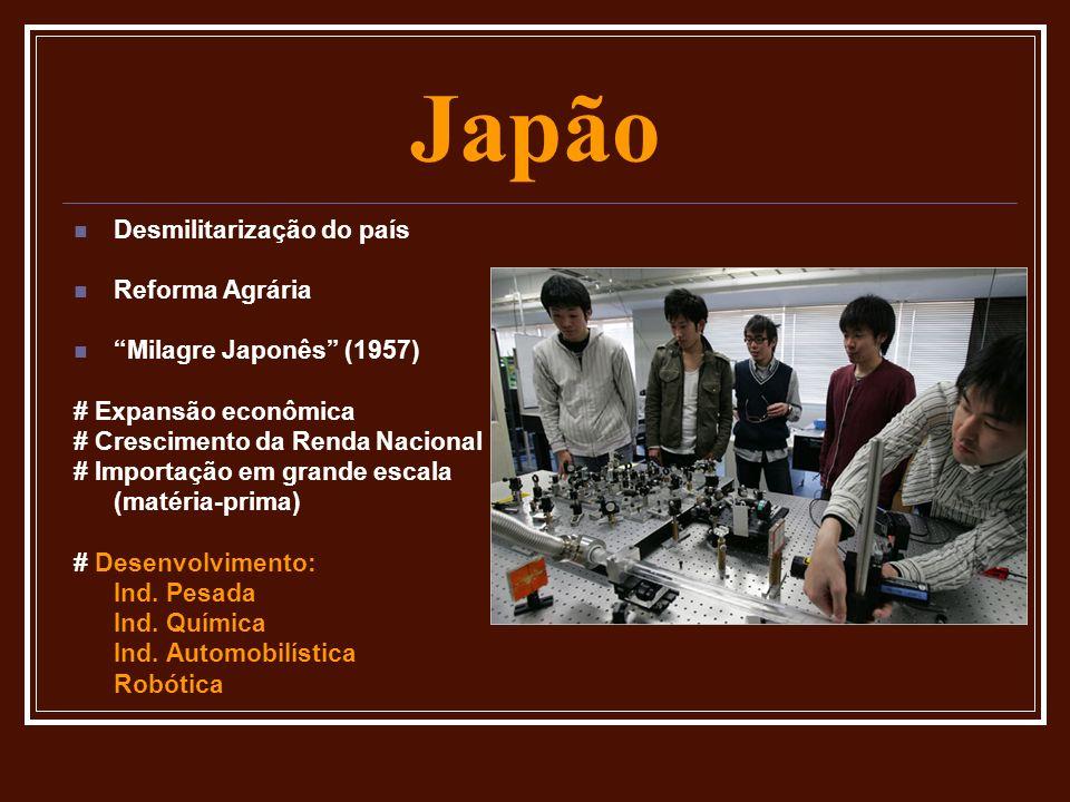 Japão Desmilitarização do país Reforma Agrária