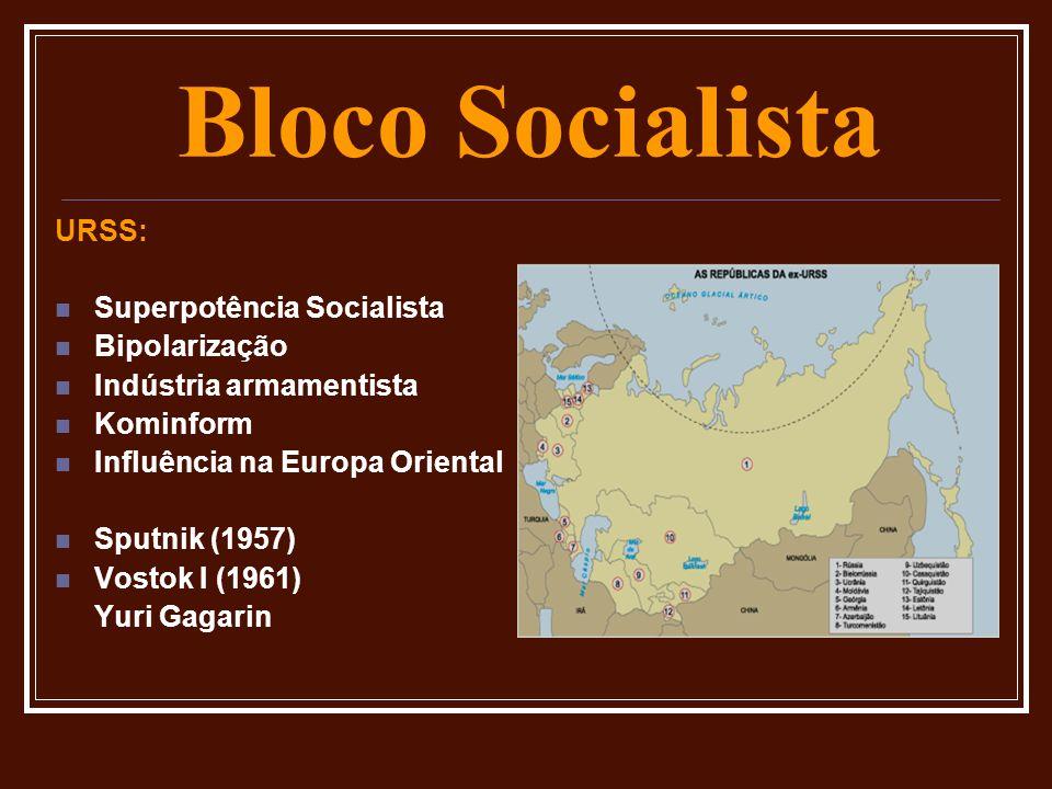 Bloco Socialista URSS: Superpotência Socialista Bipolarização