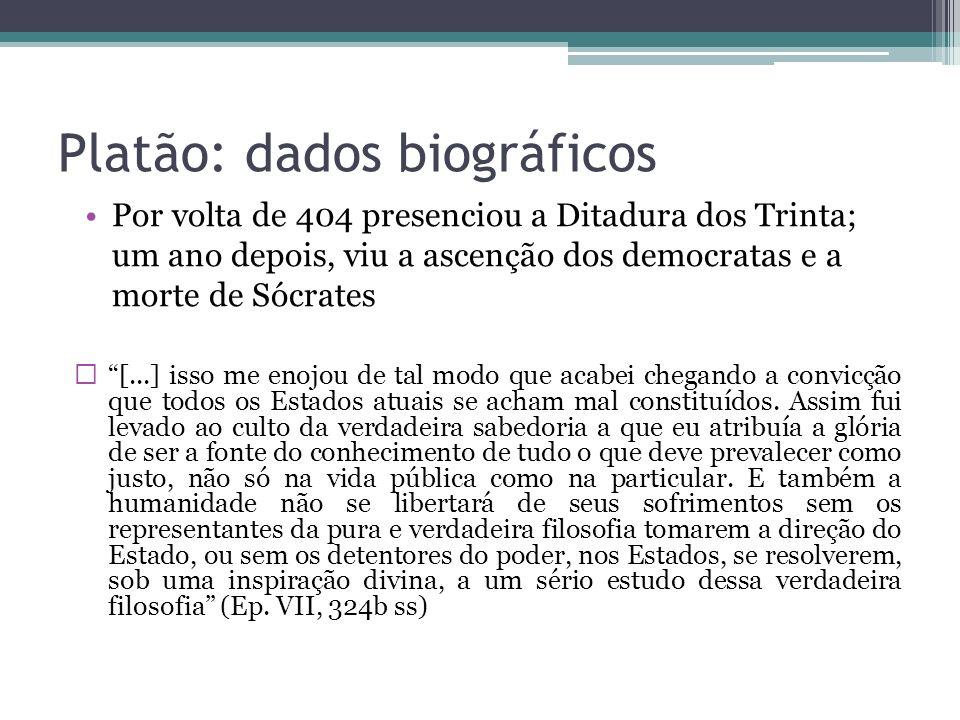 Platão: dados biográficos