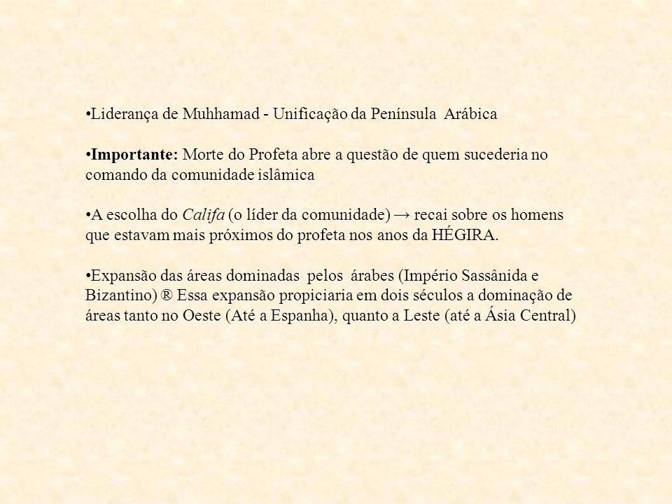 Liderança de Muhhamad - Unificação da Península Arábica
