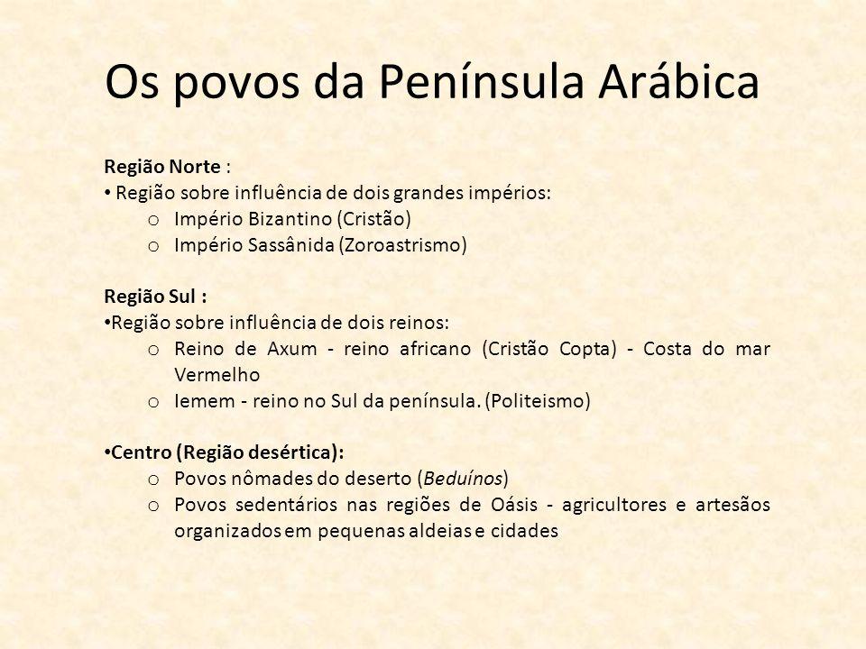Os povos da Península Arábica