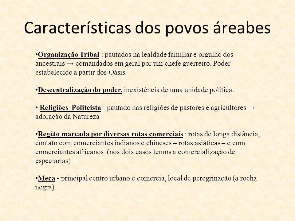 Características dos povos áreabes