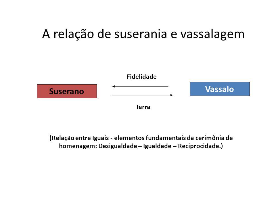 A relação de suserania e vassalagem