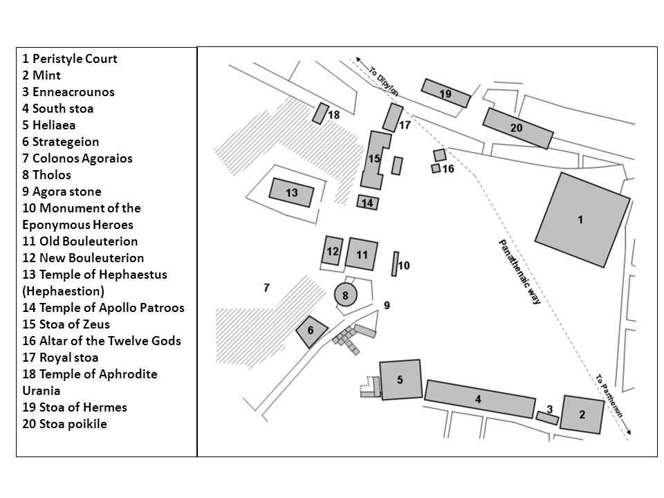 1 Peristyle Court2 Mint. 3 Enneacrounos. 4 South stoa. 5 Heliaea. 6 Strategeion. 7 Colonos Agoraios.