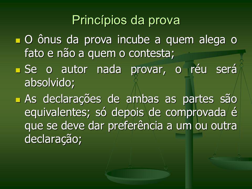 Princípios da provaO ônus da prova incube a quem alega o fato e não a quem o contesta; Se o autor nada provar, o réu será absolvido;