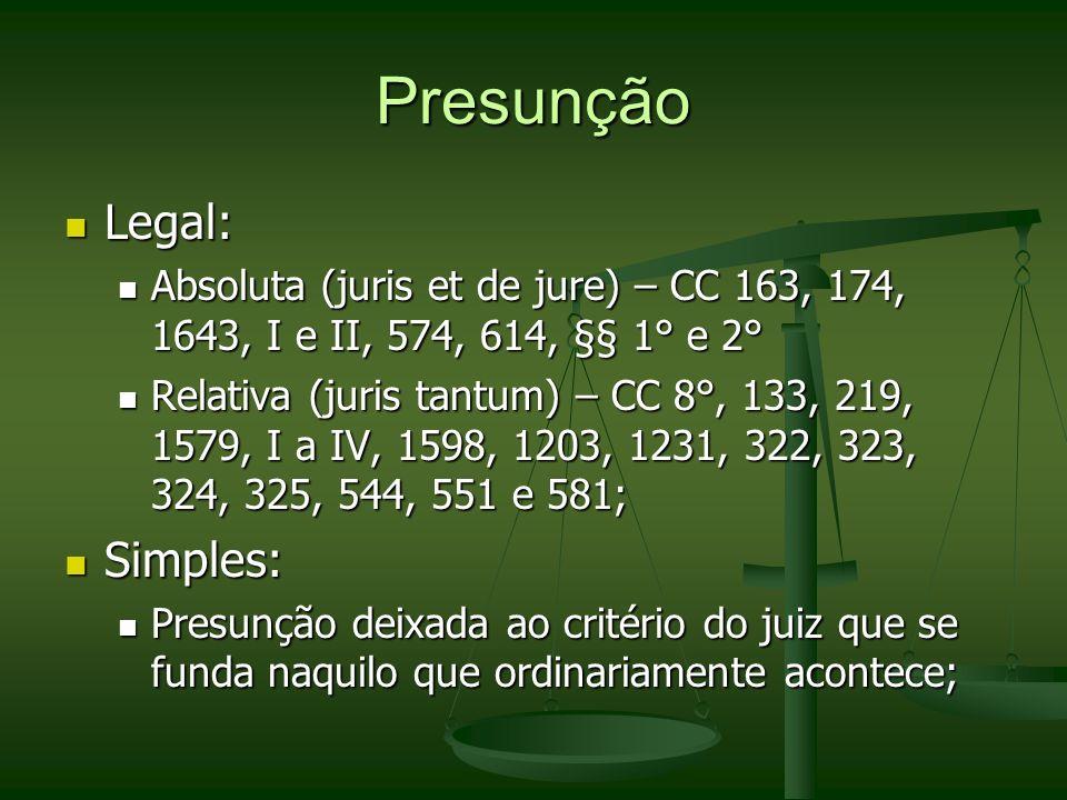 Presunção Legal: Simples: