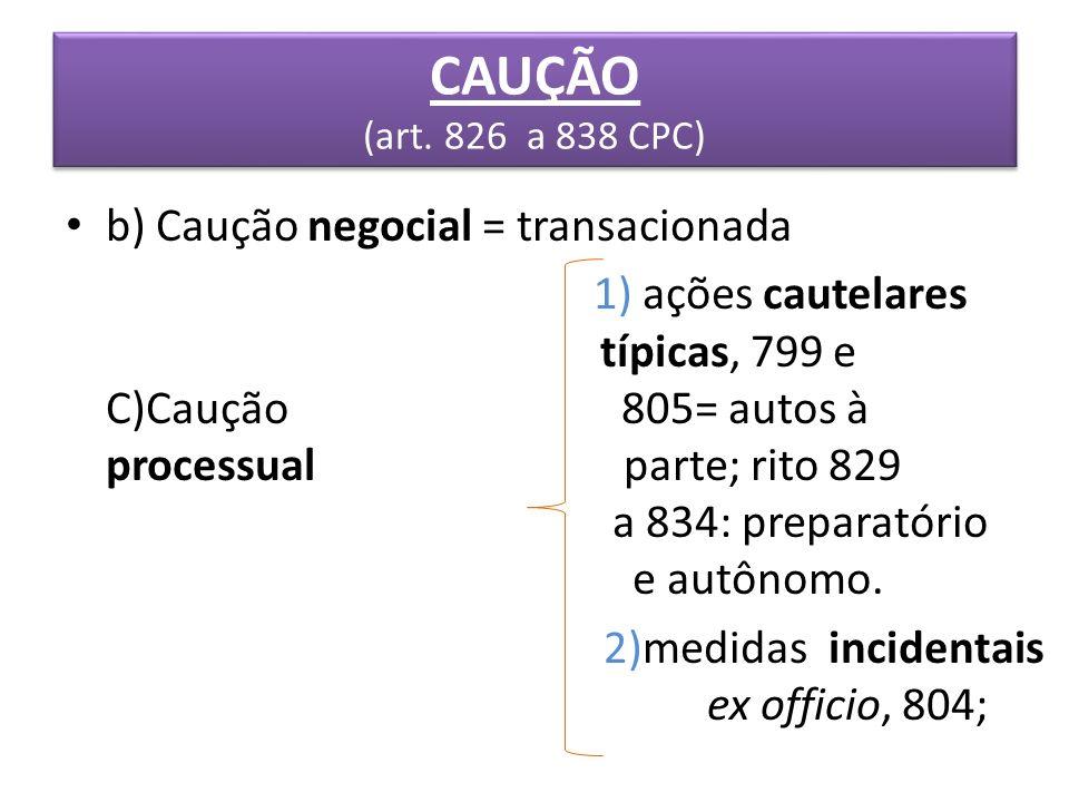 CAUÇÃO (art. 826 a 838 CPC) b) Caução negocial = transacionada