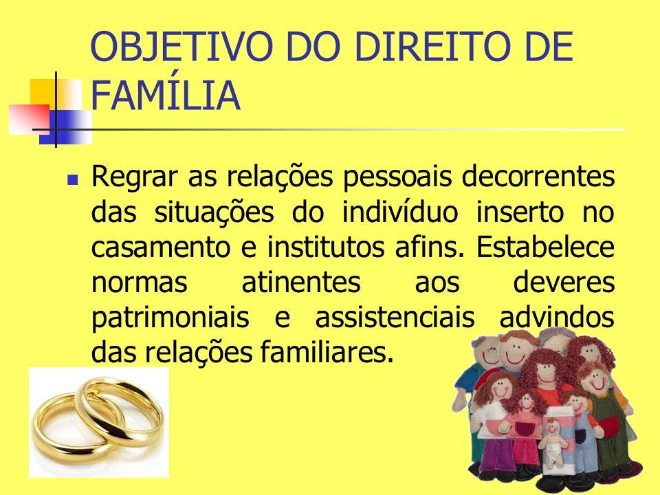 OBJETIVO DO DIREITO DE FAMÍLIA