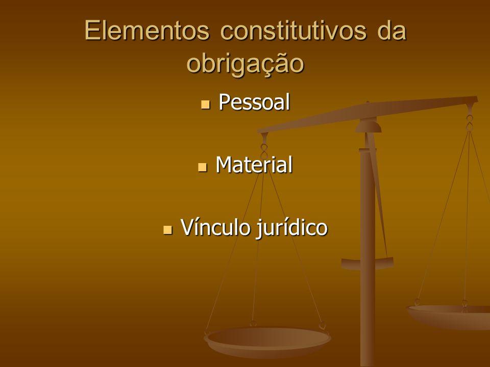 Elementos constitutivos da obrigação